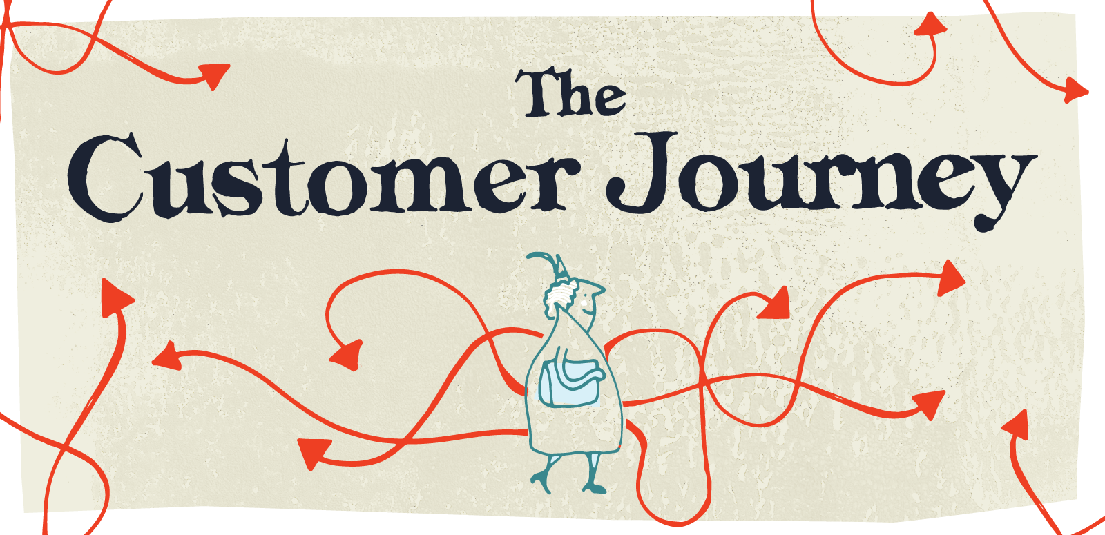 defining your customer journey in 5 steps